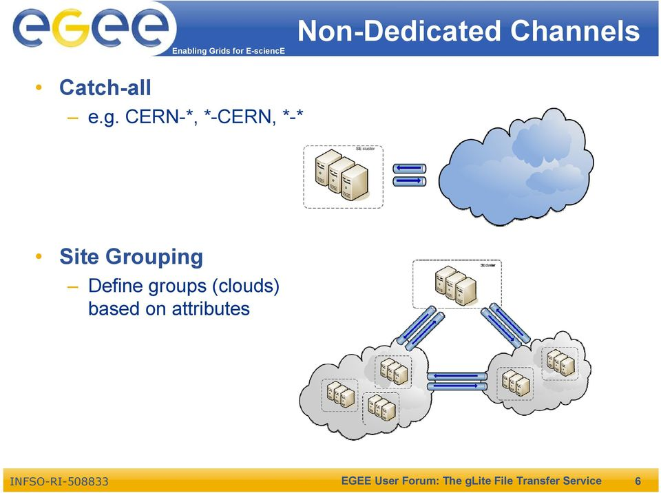 groups (clouds) based on attributes EGEE