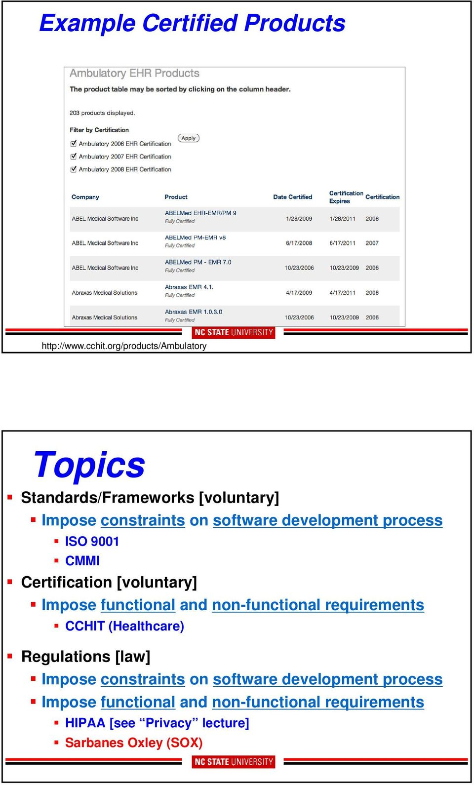 [voluntary] ISO 9001 CMMI Certification [voluntary] CCHIT