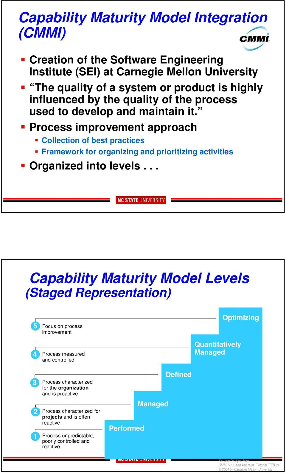 .. Capability Maturity Model Levels (Staged Representation) 5 4 Focus on process improvement Process measured and controlled Optimizing Quantitatively Managed 3 2 1 Process characterized for the