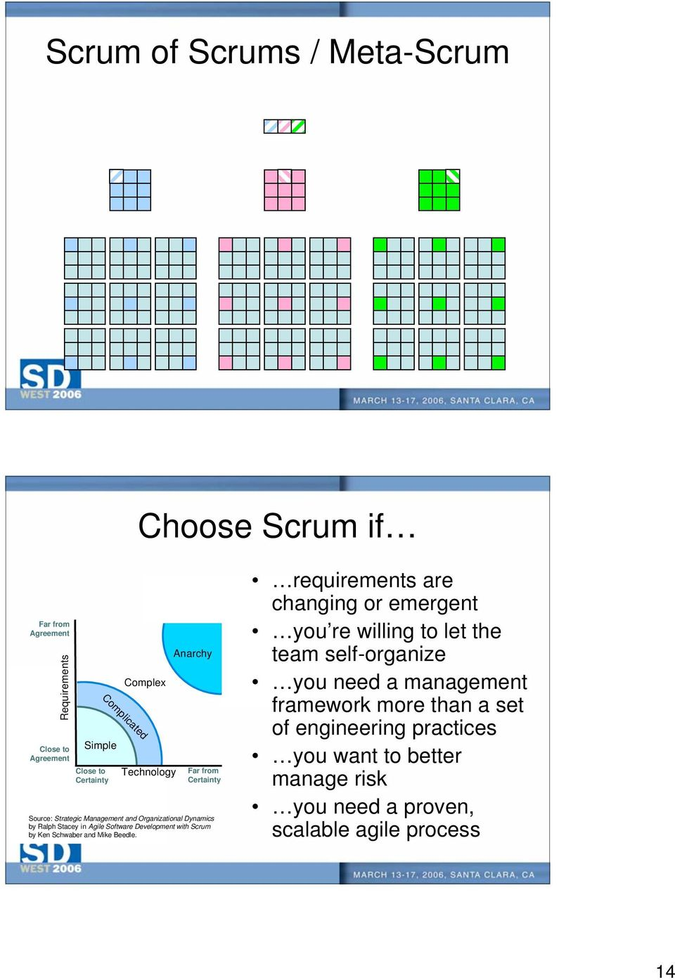 Development with Scrum by Ken Schwaber and Mike Beedle.