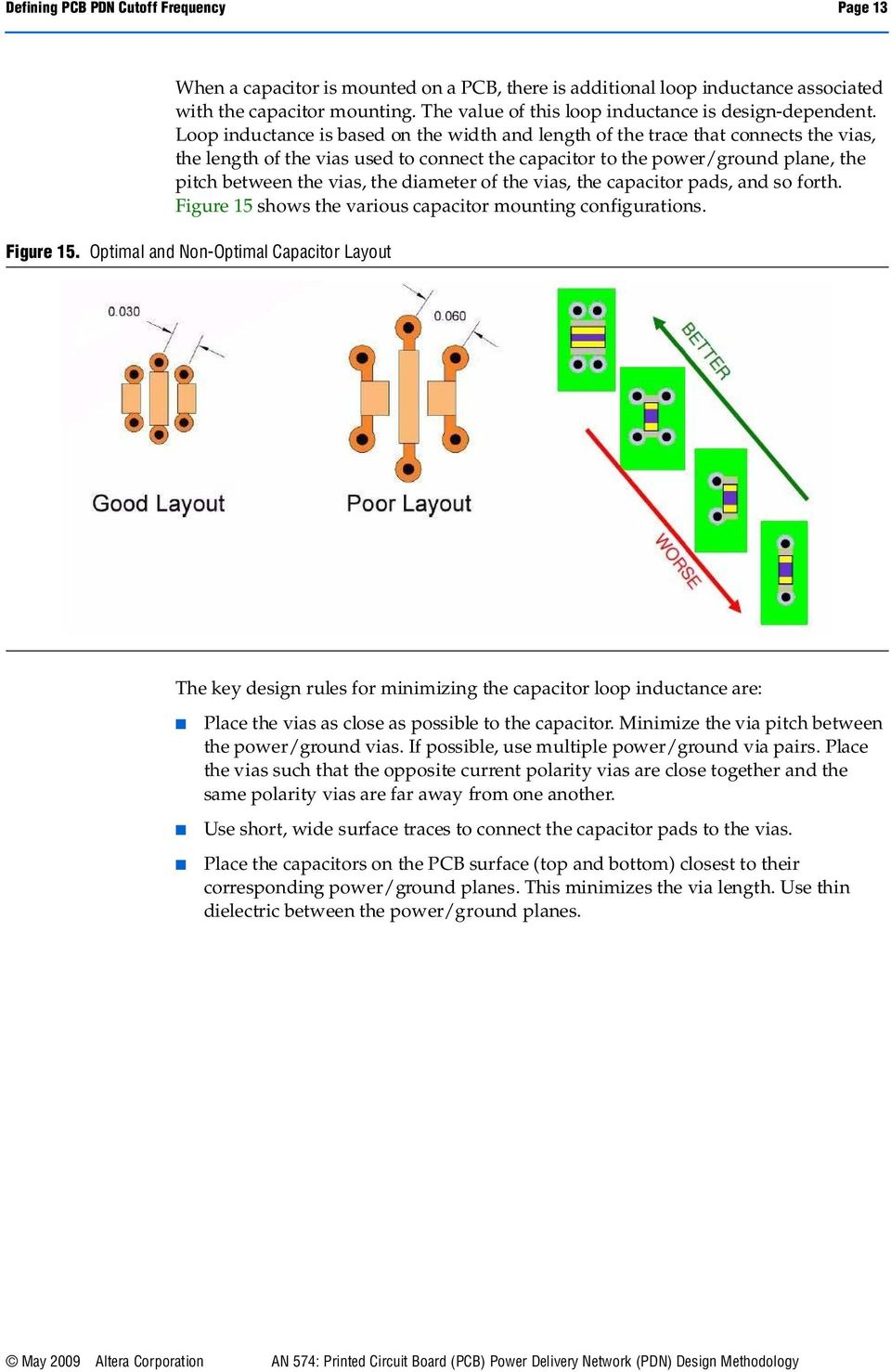Loop inductance is based on the width and length of the trace that connects the vias, the length of the vias used to connect the capacitor to the power/ground plane, the pitch between the vias, the