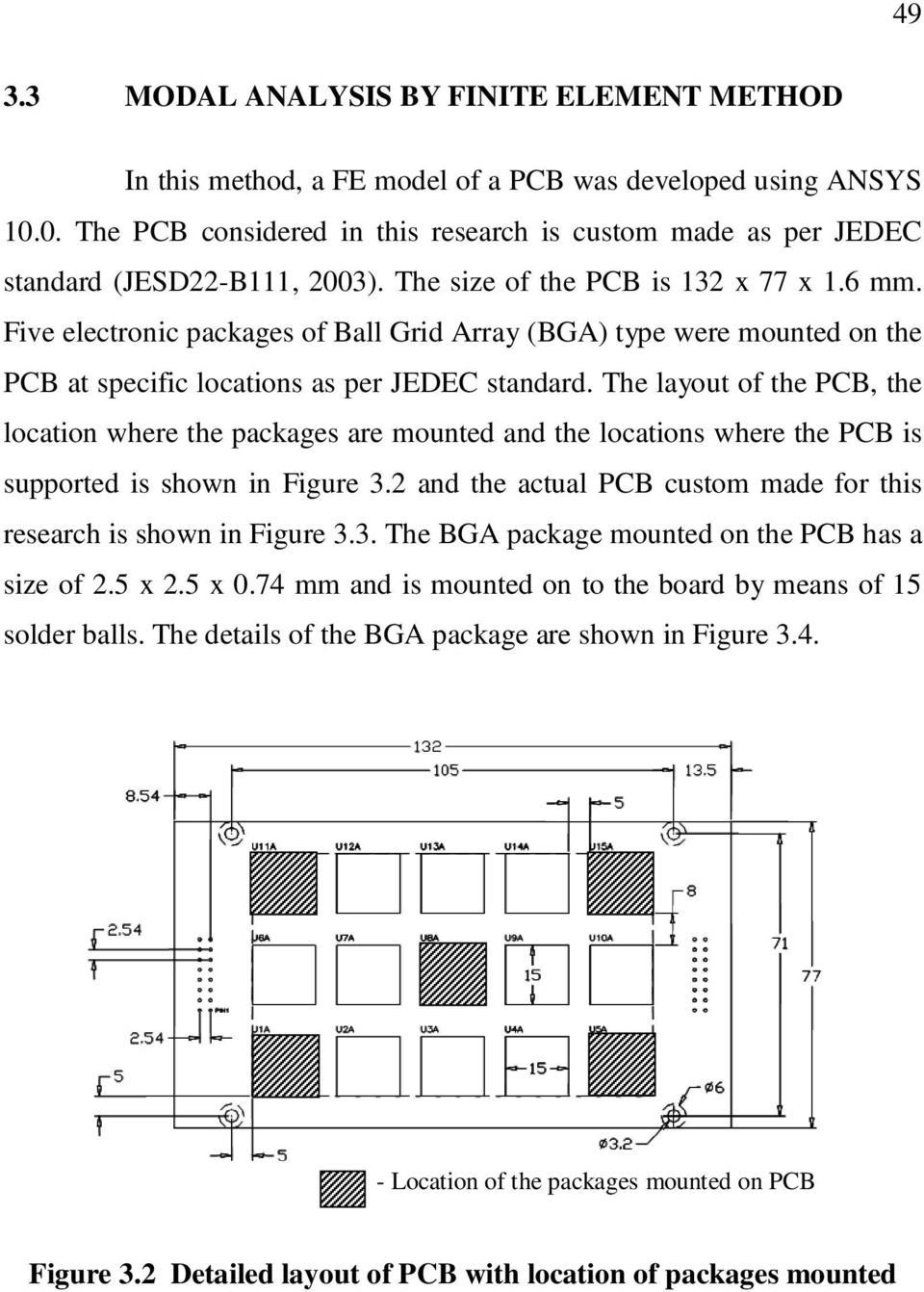 Five electronic packages of Ball Grid Array (BGA) type were mounted on the PCB at specific locations as per JEDEC standard.