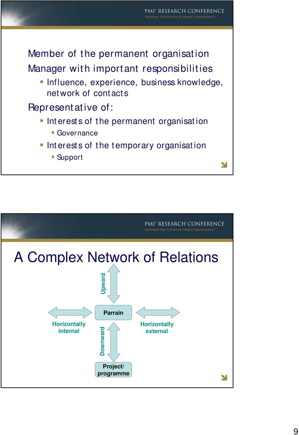 permanent organisation Governance Interests of the temporary organisation Support A Complex