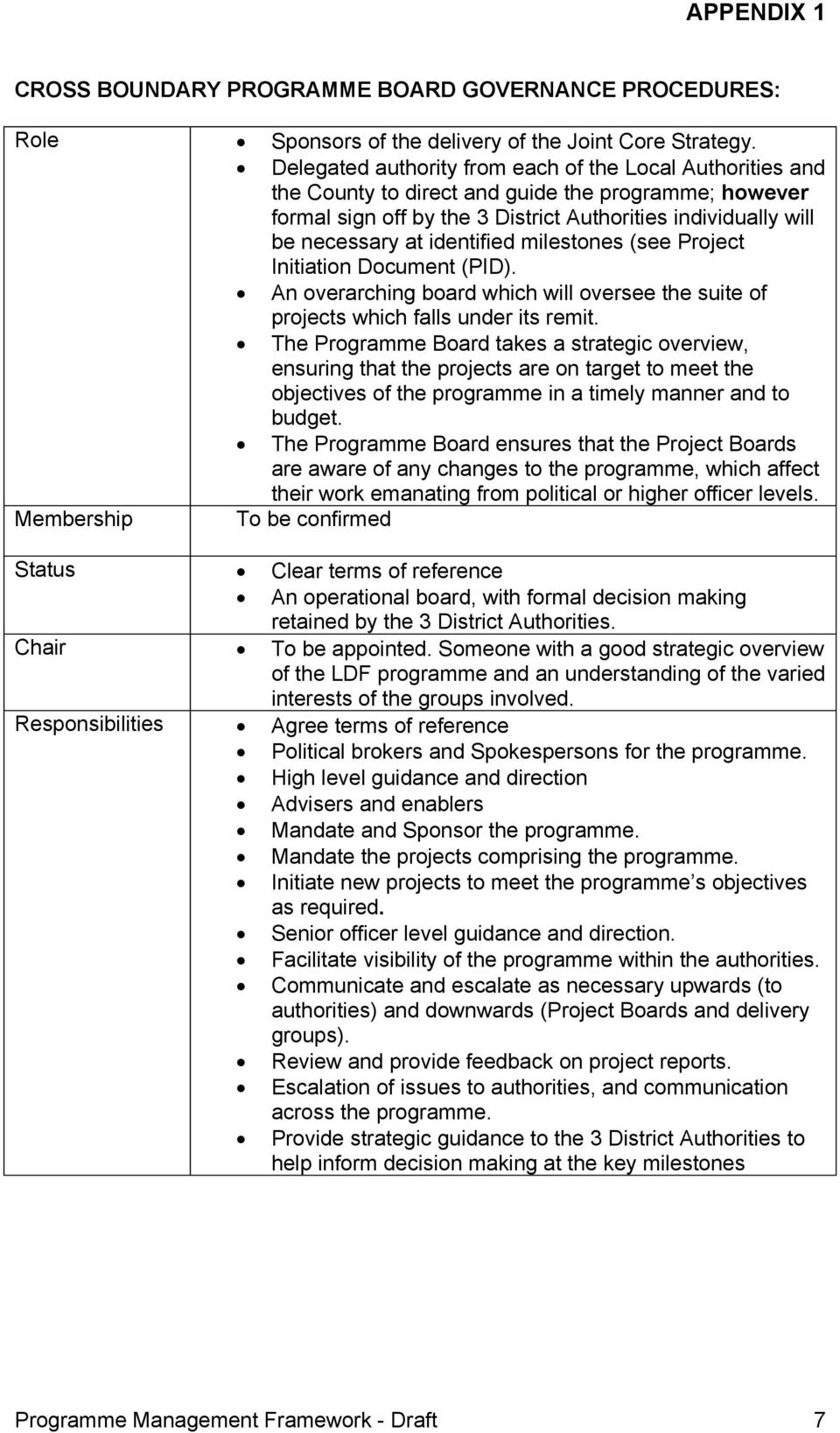 identified milestones (see Project Initiation Document (PID). An overarching board which will oversee the suite of projects which falls under its remit.