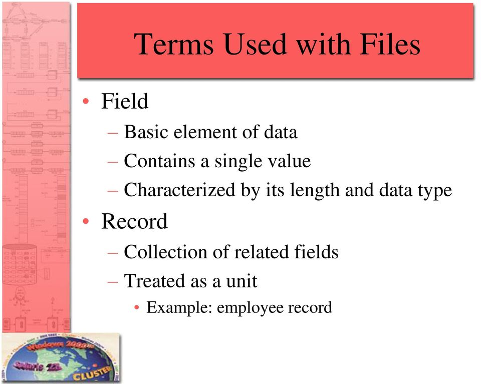its length and data type Record Collection of