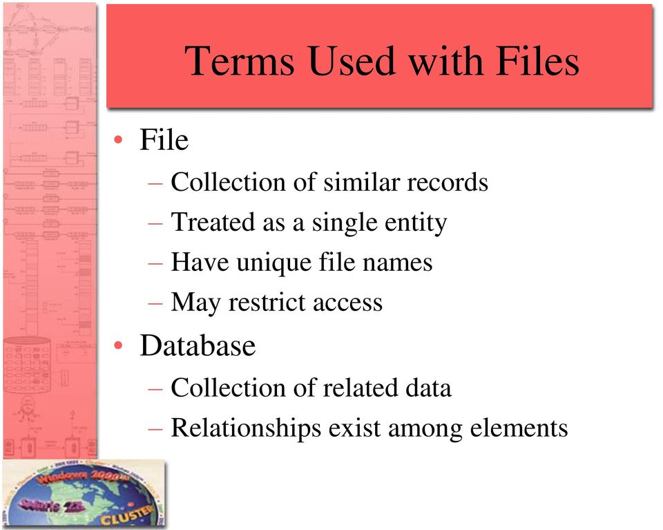 file names May restrict access Database