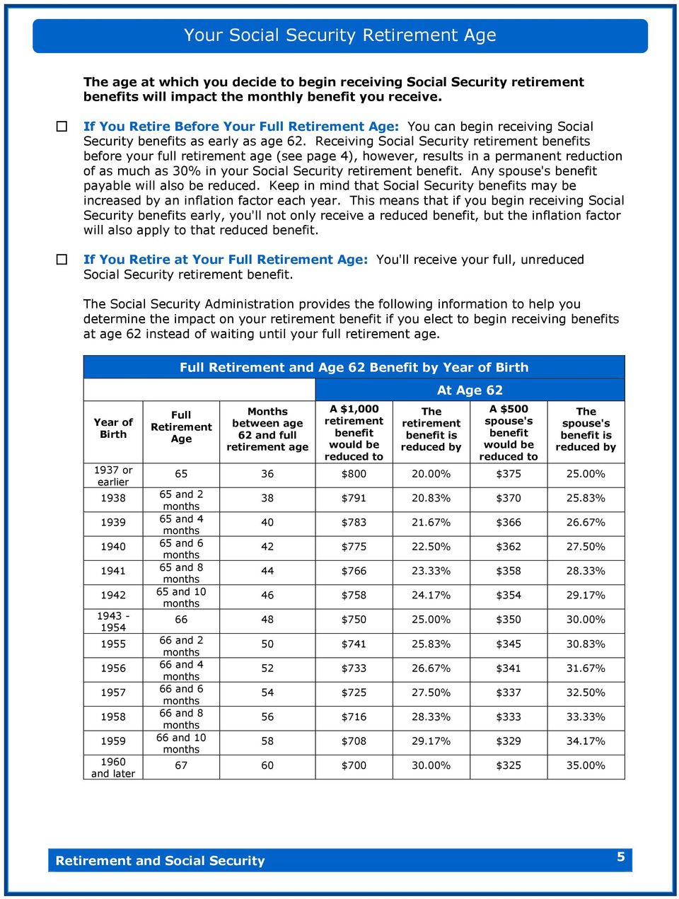 Receiving Social Security retirement benefits before your full retirement age (see page 4), however, results in a permanent reduction of as much as 30% in your Social Security retirement benefit.
