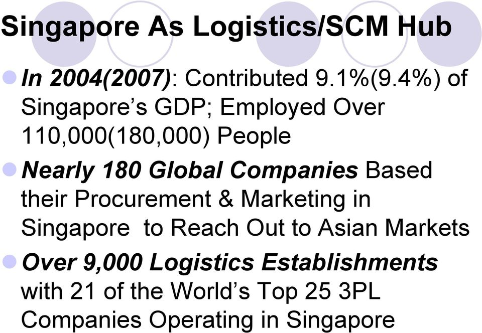 Companies Based their Procurement & Marketing in Singapore to Reach Out to Asian