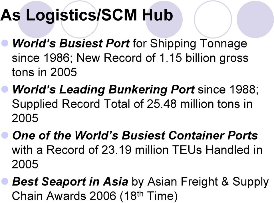 of 25.48 million tons in 2005 One of the World s Busiest Container Ports with a Record of 23.