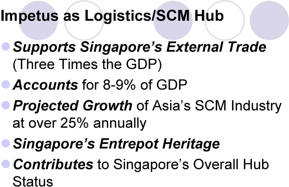 Projected Growth of Asia s SCM Industry at over 25% annually
