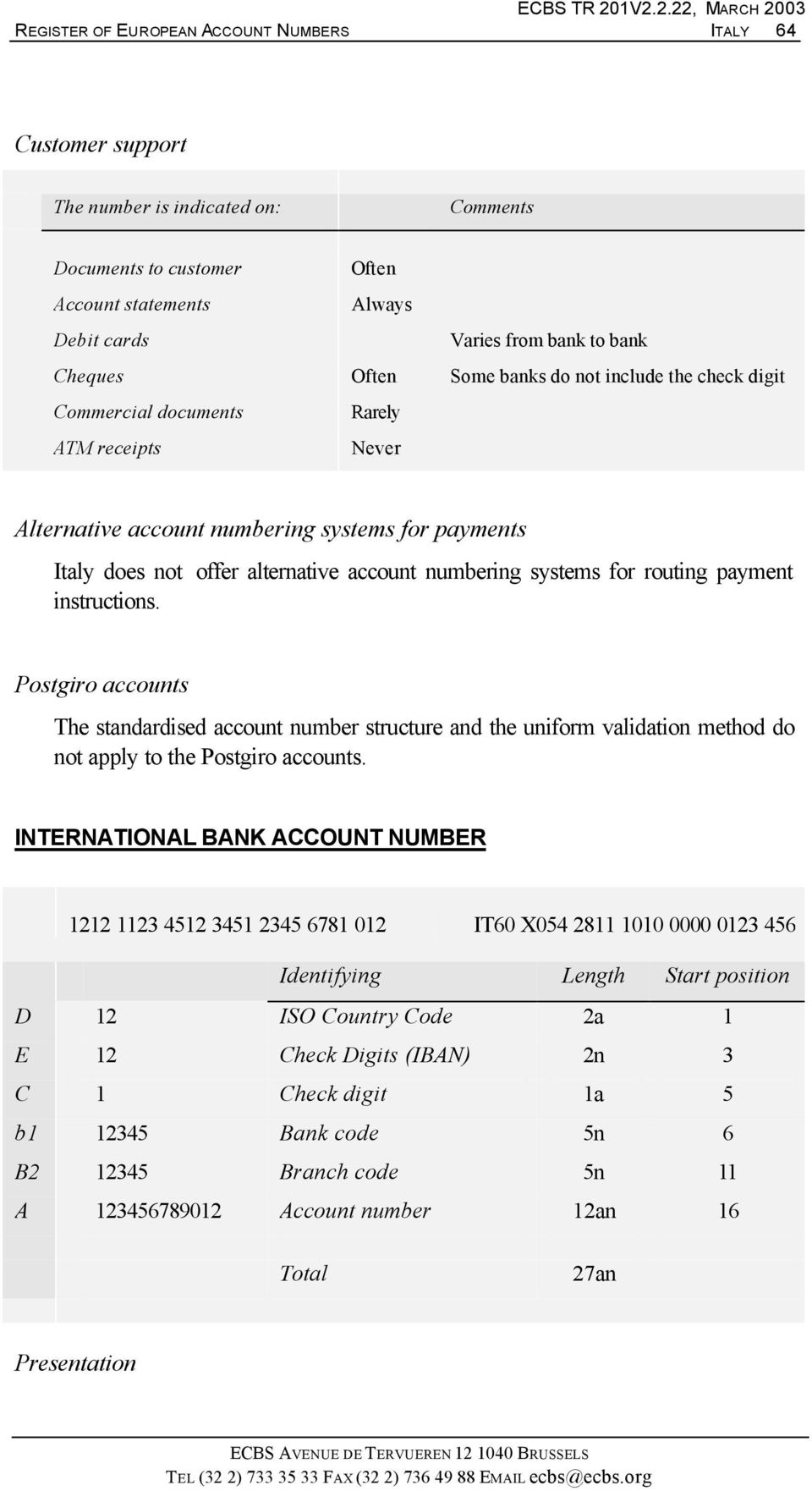 systems for routing payment instructions. Postgiro accounts The standardised account number structure and the uniform validation method do not apply to the Postgiro accounts.