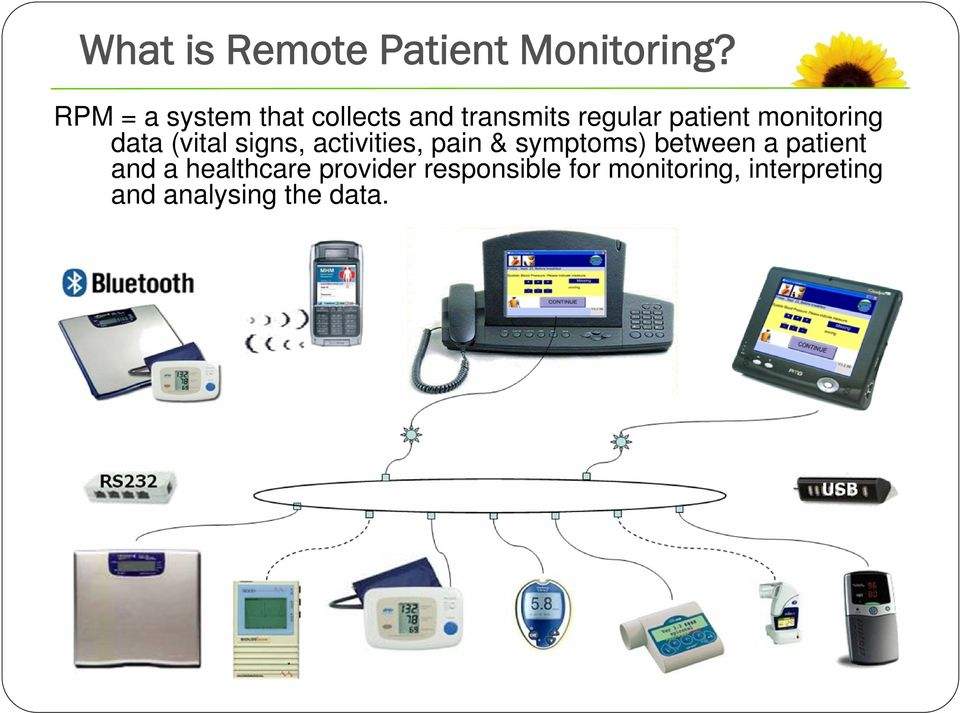 monitoring data (vital signs, activities, pain & symptoms)