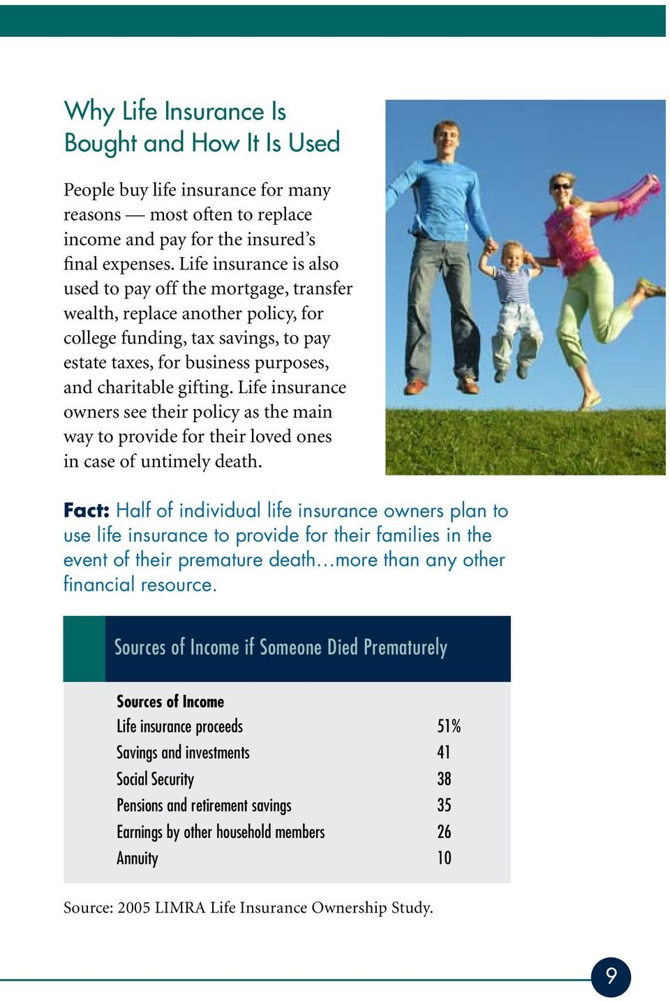 Life insurance owners see their policy as the main way to provide for their loved ones in case of untimely death.