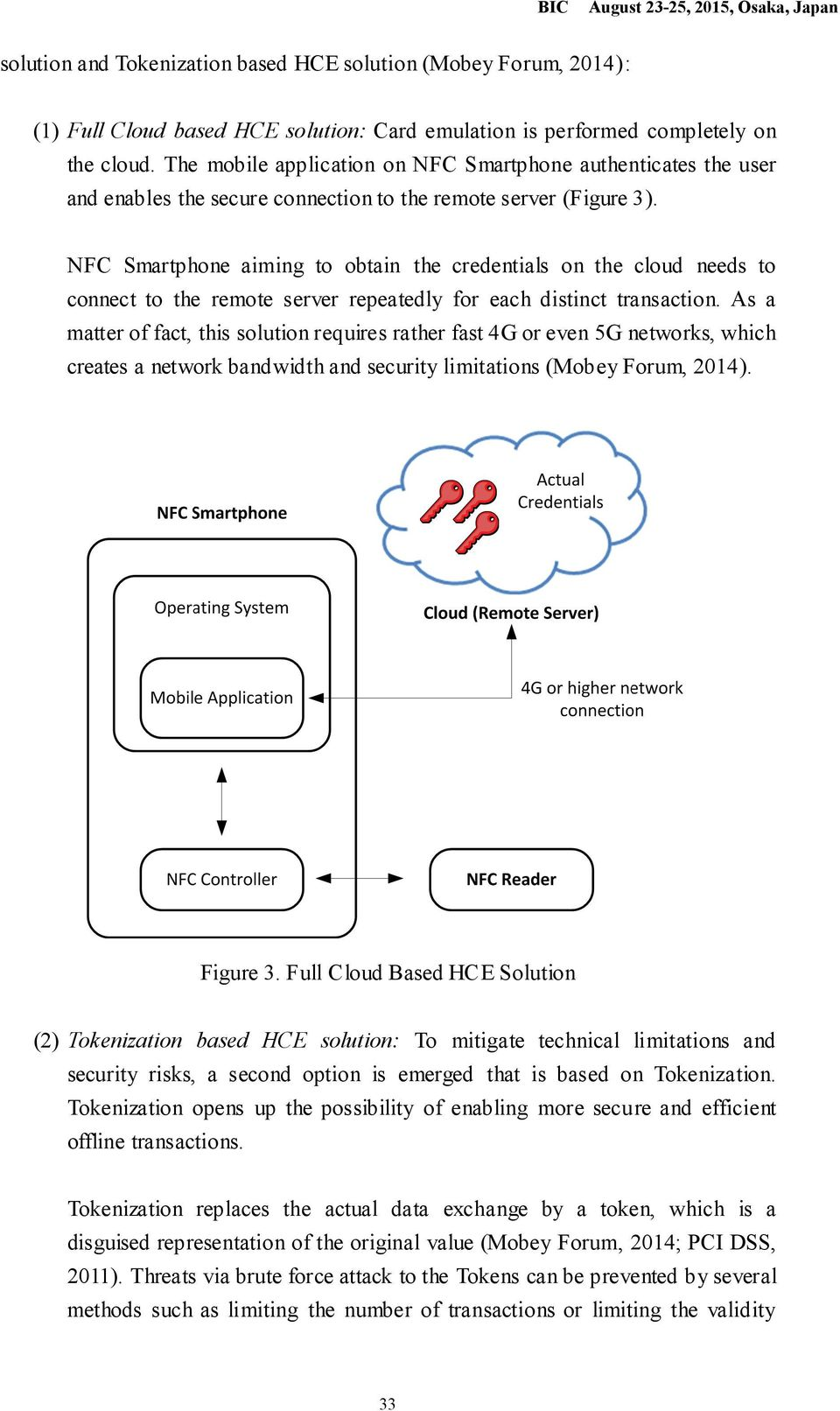 NFC Smartphone aiming to obtain the credentials on the cloud needs to connect to the remote server repeatedly for each distinct transaction.