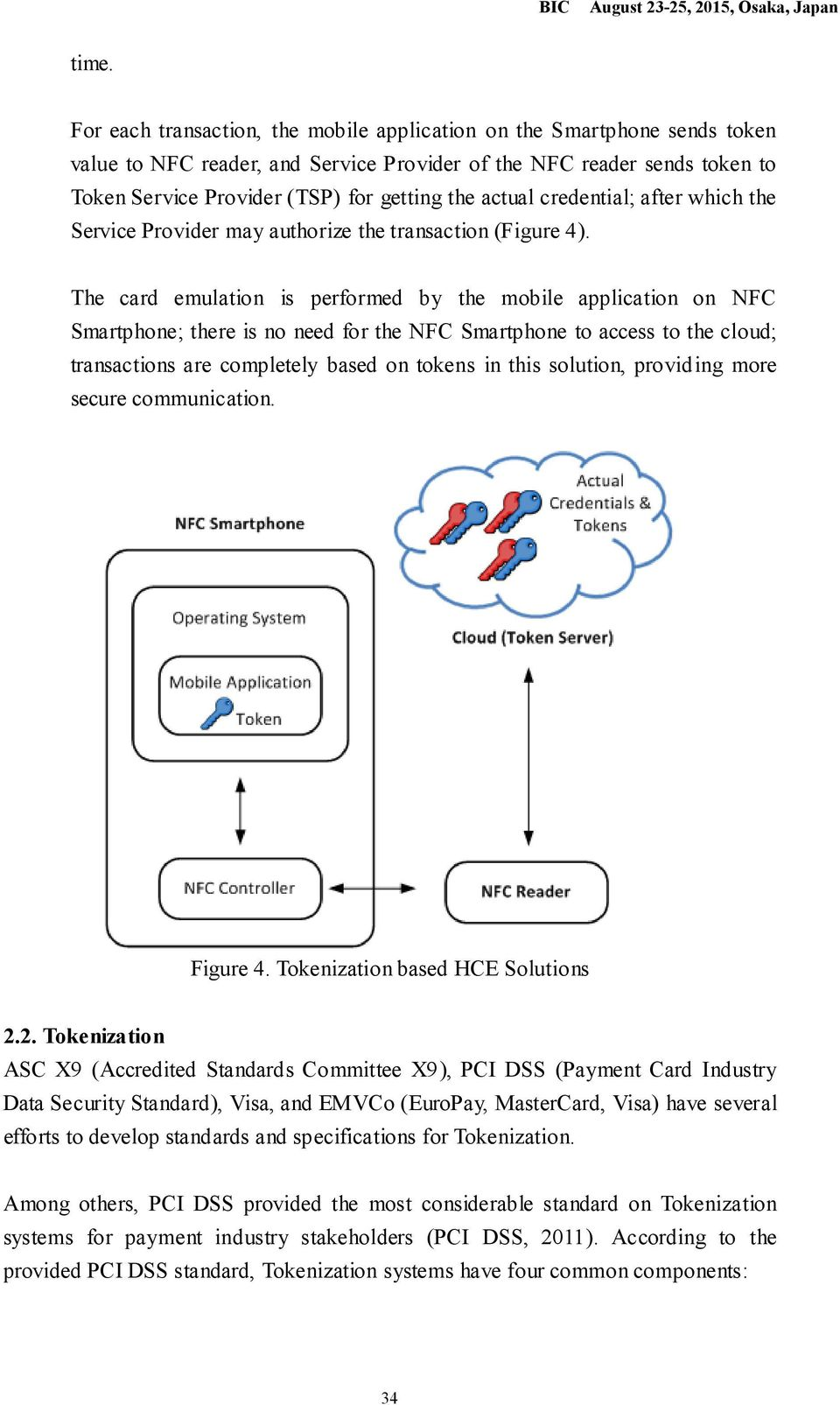 The card emulation is performed by the mobile application on NFC Smartphone; there is no need for the NFC Smartphone to access to the cloud; transactions are completely based on tokens in this