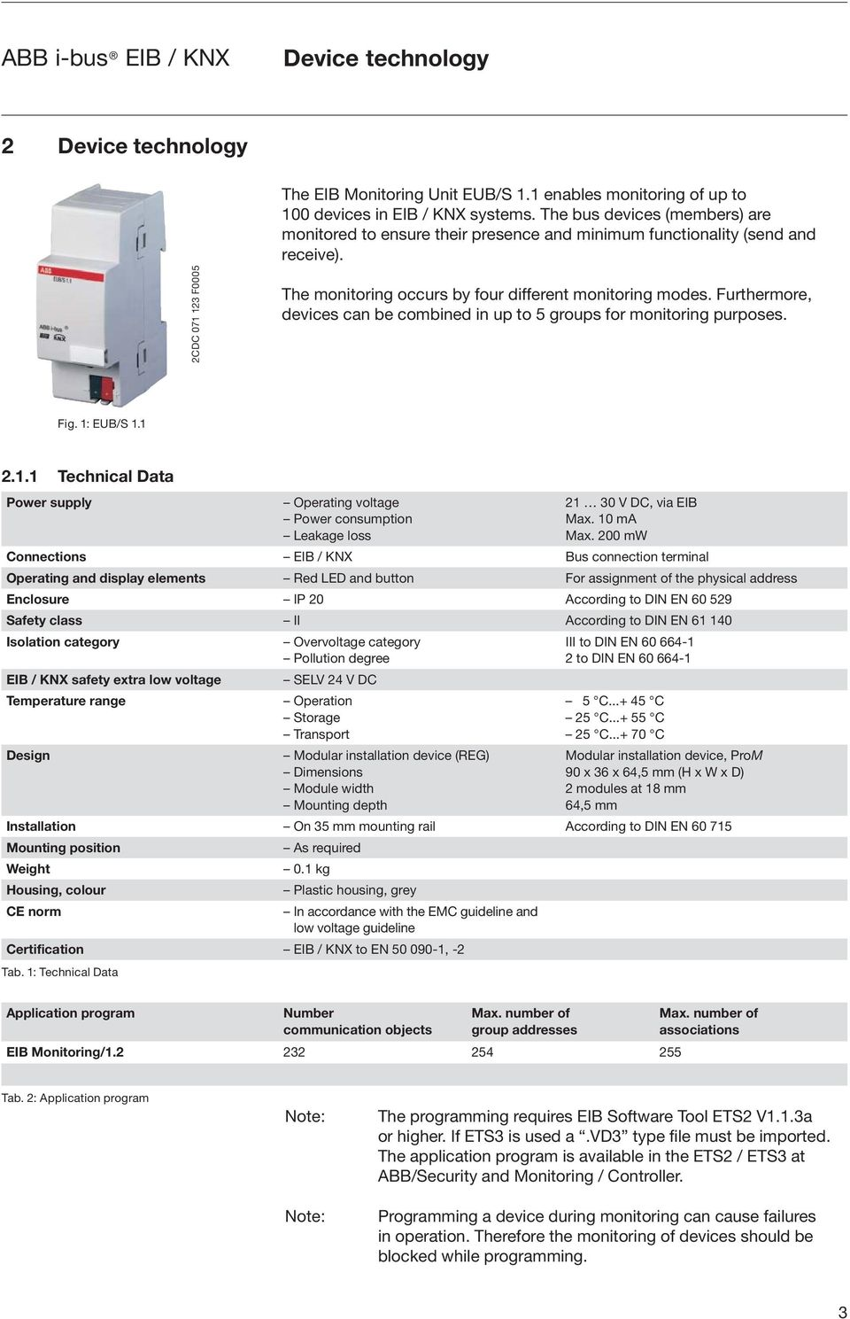 Furthermore, devices can be combined in up to 5 groups for monitoring purposes. Fig. 1: EUB/S 1.1 2.1.1 Technical Data Power supply Operating voltage Power consumption Leakage loss 21 30 V DC, via EIB Max.