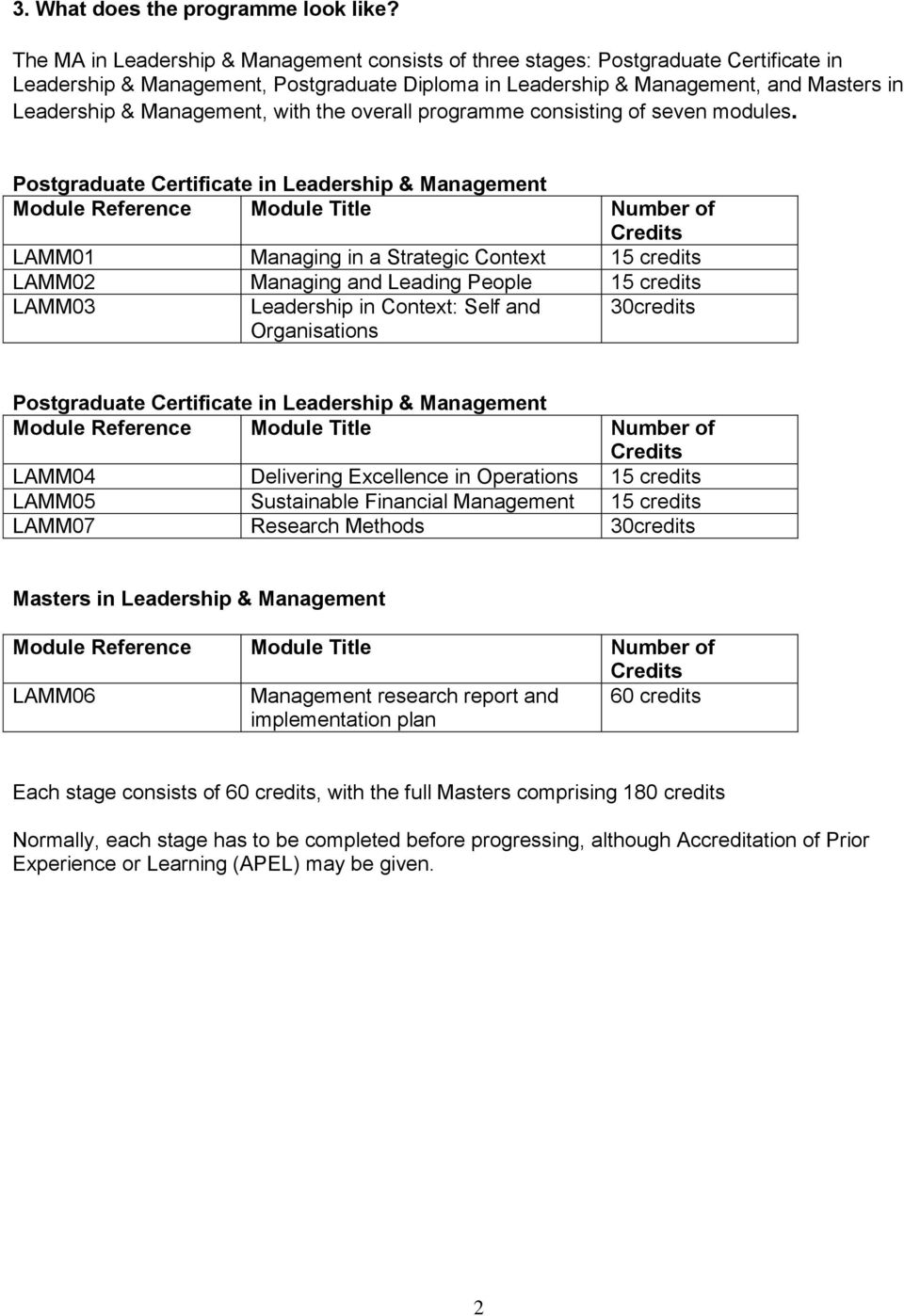 Management, with the overall programme consisting of seven modules.