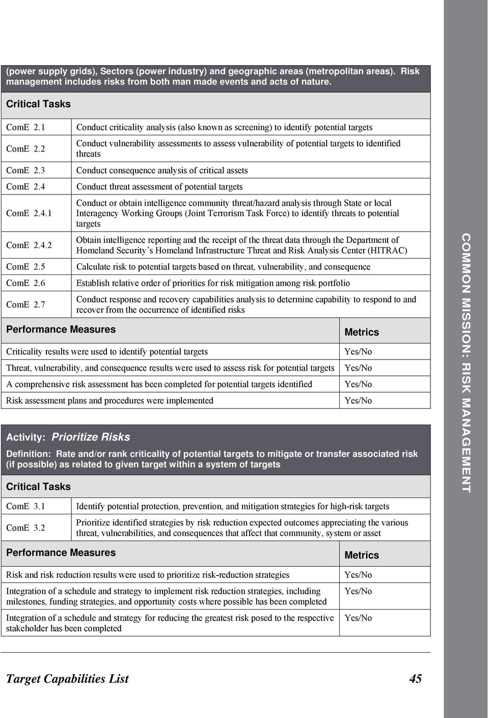7 Performance Measures Conduct criticality analysis (also known as screening) to identify potential targets Conduct vulnerability assessments to assess vulnerability of potential targets to