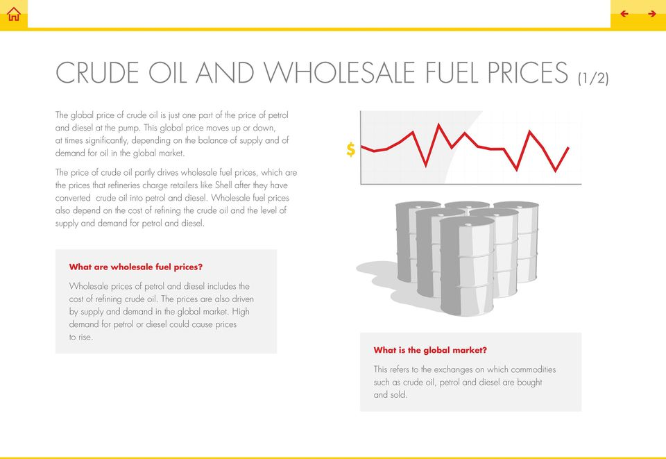 The price of crude oil partly drives wholesale fuel prices, which are the prices that refineries charge retailers like Shell after they have converted crude oil into petrol and diesel.