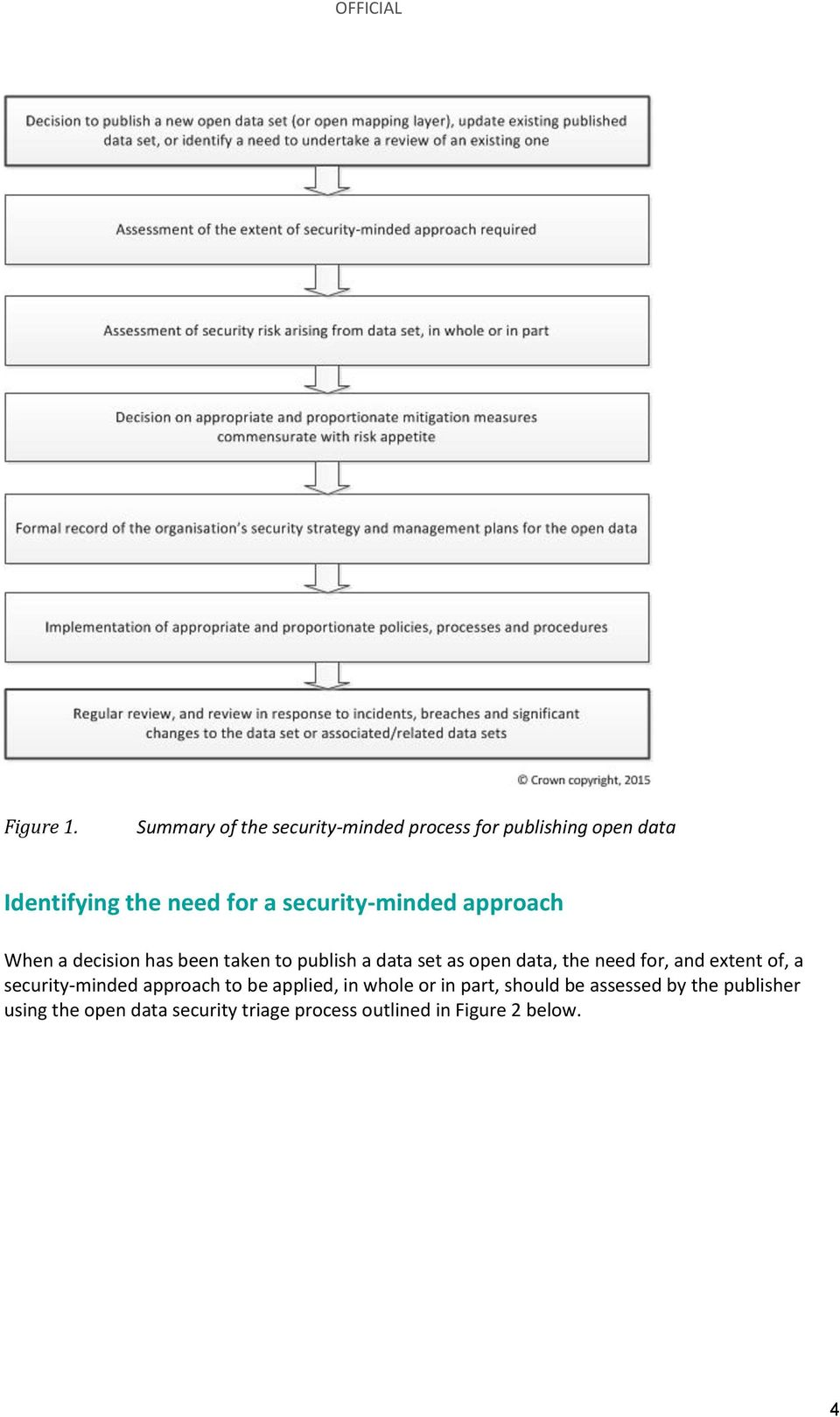 security-minded approach When a decision has been taken to publish a data set as open data, the