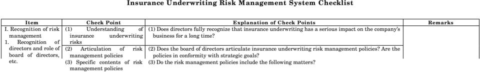 Are the policies policies in conformity with strategic goals? (3) Specific contents of risk policies I. Recognition of risk 1. Recognition of directors and role of board of directors, etc.