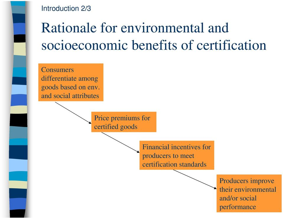 and social attributes Price premiums for certified goods Financial incentives for