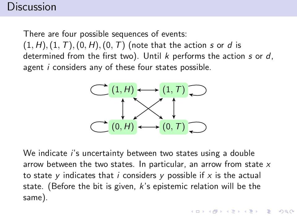 (1, H) (1, T ) (0, H) (0, T ) We ndcate s uncertanty between two states usng a double arrow between the two states.