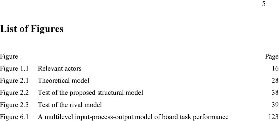 2 Test of the proposed structural model 38 Figure 2.