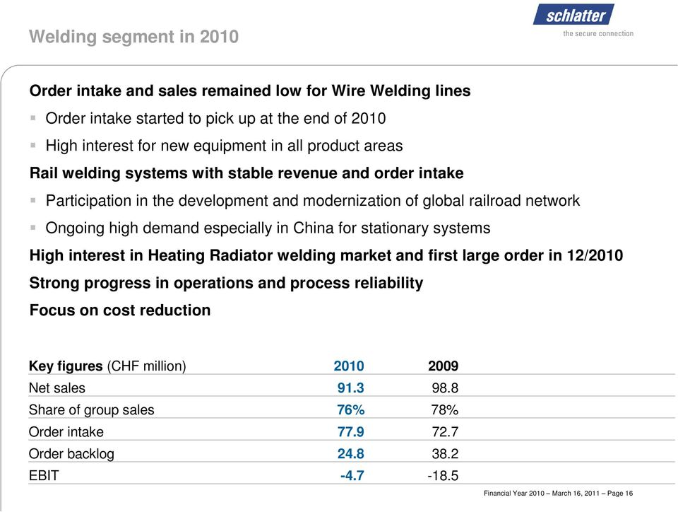 for stationary systems High interest in Heating Radiator welding market and first large order in 12/2010 Strong progress in operations and process reliability Focus on cost reduction