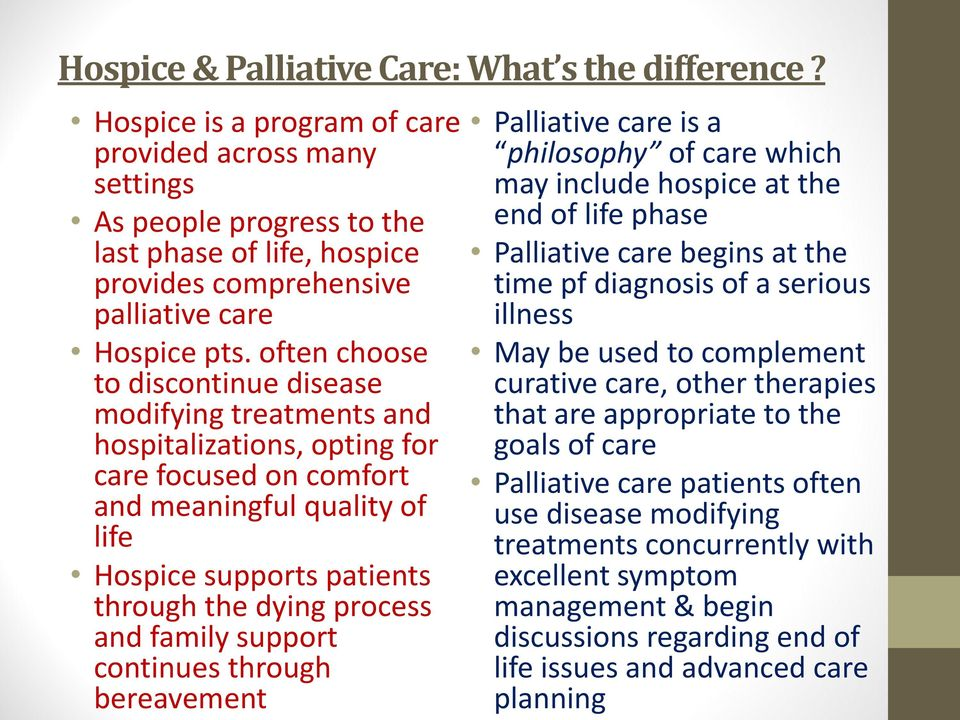 often choose to discontinue disease modifying treatments and hospitalizations, opting for care focused on comfort and meaningful quality of life Hospice supports patients through the dying process