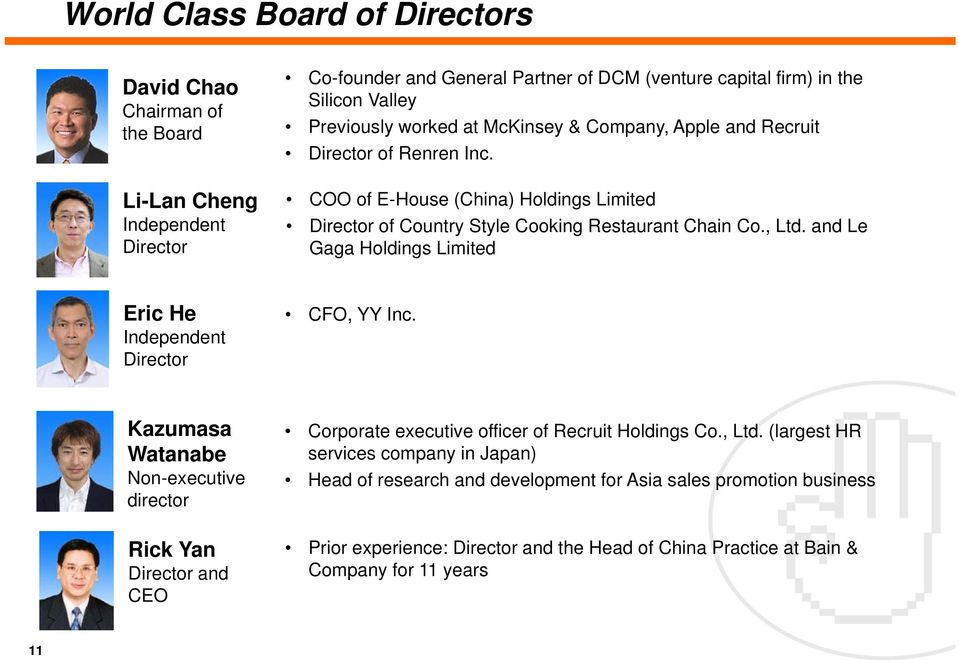 and Le Gaga Holdings Limited Eric He Independent Director CFO, YY Inc. Kazumasa Watanabe Non-executive director Corporate executive officer of Recruit Holdings Co., Ltd.