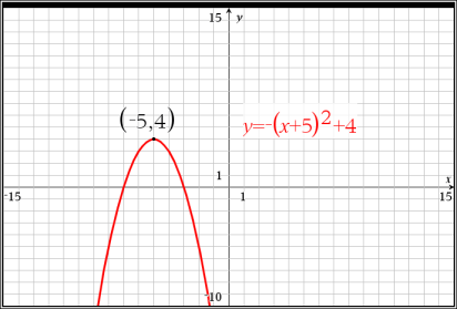 10. How do you think the axis of symmetry will change if h is changed from 0 to 4? Change the value of h in the equation in Y1 from 0 to 4 Graph y = (x 4) 3.