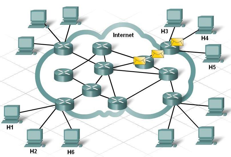 A diagram that shows all network devices and their interconnections would be very complex.