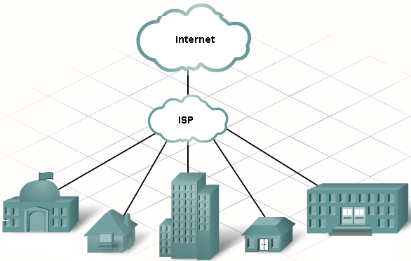 Any home, business or organization that wants to connect to the Internet must use an Internet Service Provider (ISP).