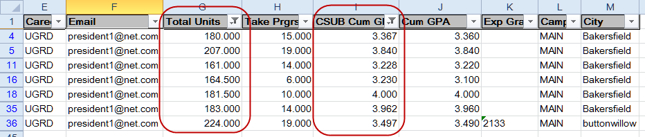 & Your Data 14. For the Cum GPA, Click the down arrow Click Number Filters Click Greater Than Or Equal To 15. On the Custom Auto Filter In CSUB Cum GPA, enter the desired value, such as 3.