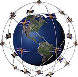 24 satellites 6 orbiting planes 55 degree inclination
