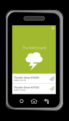 UG251: Thunderboard TM Sense Bluetooth Low Energy Demo User's Guide The Thunderboard Sense Bluetooth Low Energy Demo is a complete sensor-to-cloud solution for the Thunderboard Sense kit and