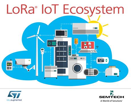 IoT augmented with STM32 MCUs & LoRa - PDF