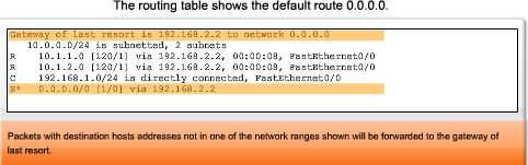 The Destination Network: Default Route A router can be configured to have a default route. A default route is a route that will match all destination networks. In IPv4 networks, the address 0.