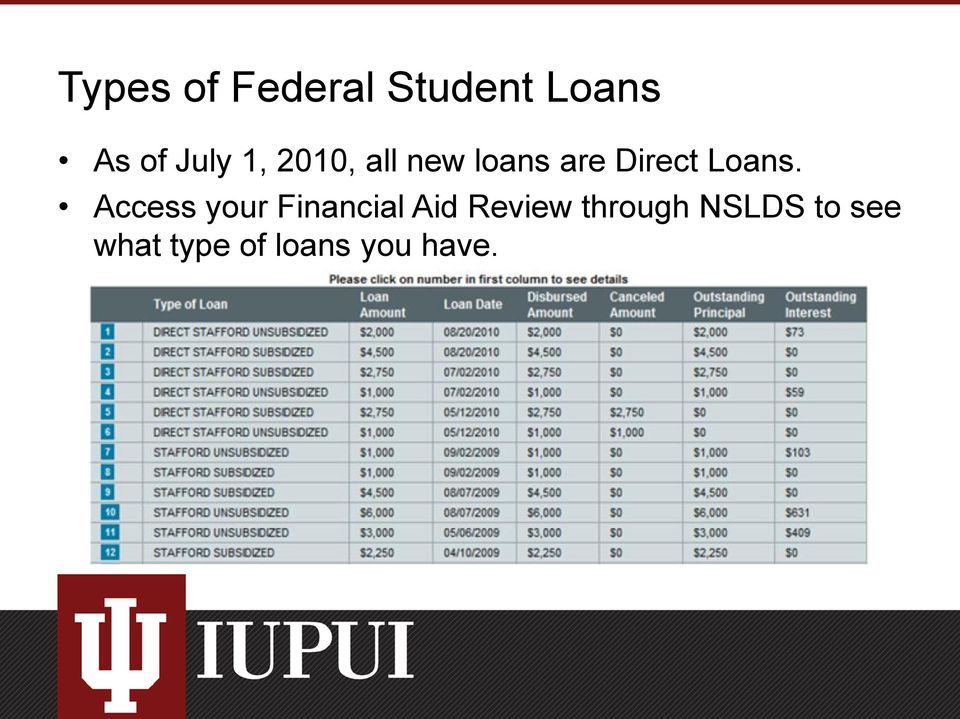 Access your Financial Aid Review through