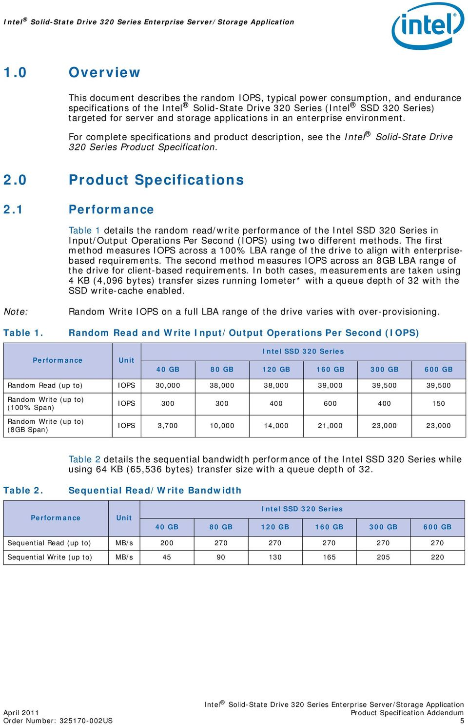 1 Performance Table 1 details the random read/write performance of the Intel SSD 320 Series in Input/Output Operations Per Second (IOPS) using two different methods.