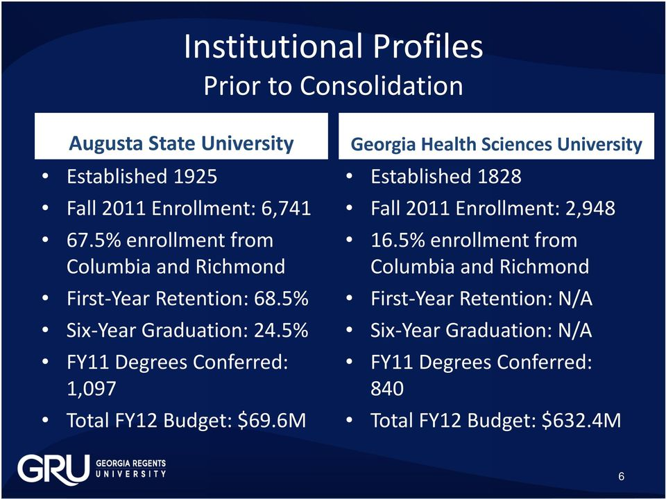 5% FY11 Degrees Conferred: 1,097 Total FY12 Budget: $69.