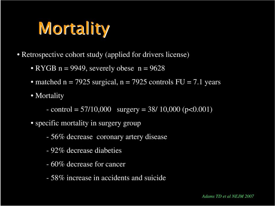 1 years Mortality - control = 57/10,000 surgery = 38/ 10,000 (p<0.
