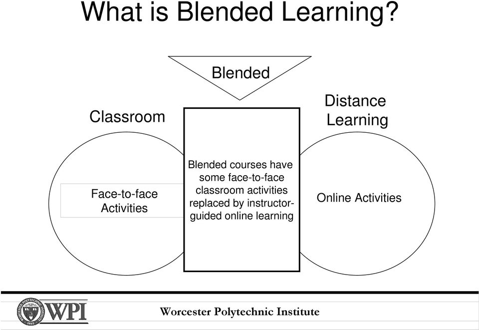 Activities Blended courses have some face-to-face