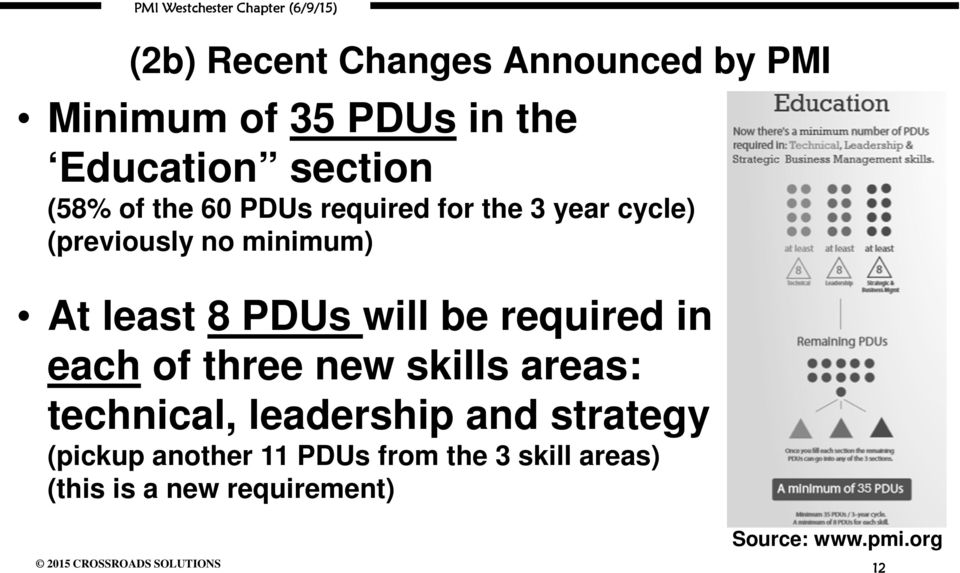 be required in each of three new skills areas: technical, leadership and strategy (pickup
