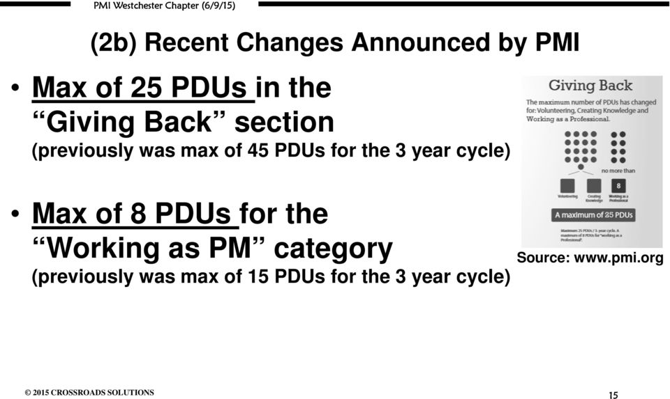 year cycle) Max of 8 PDUs for the Working as PM category