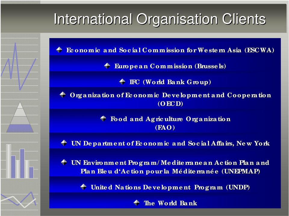 Organization (FAO) UN Department of Economic and Social Affairs, New York UN Environment Program/Mediterranean Action