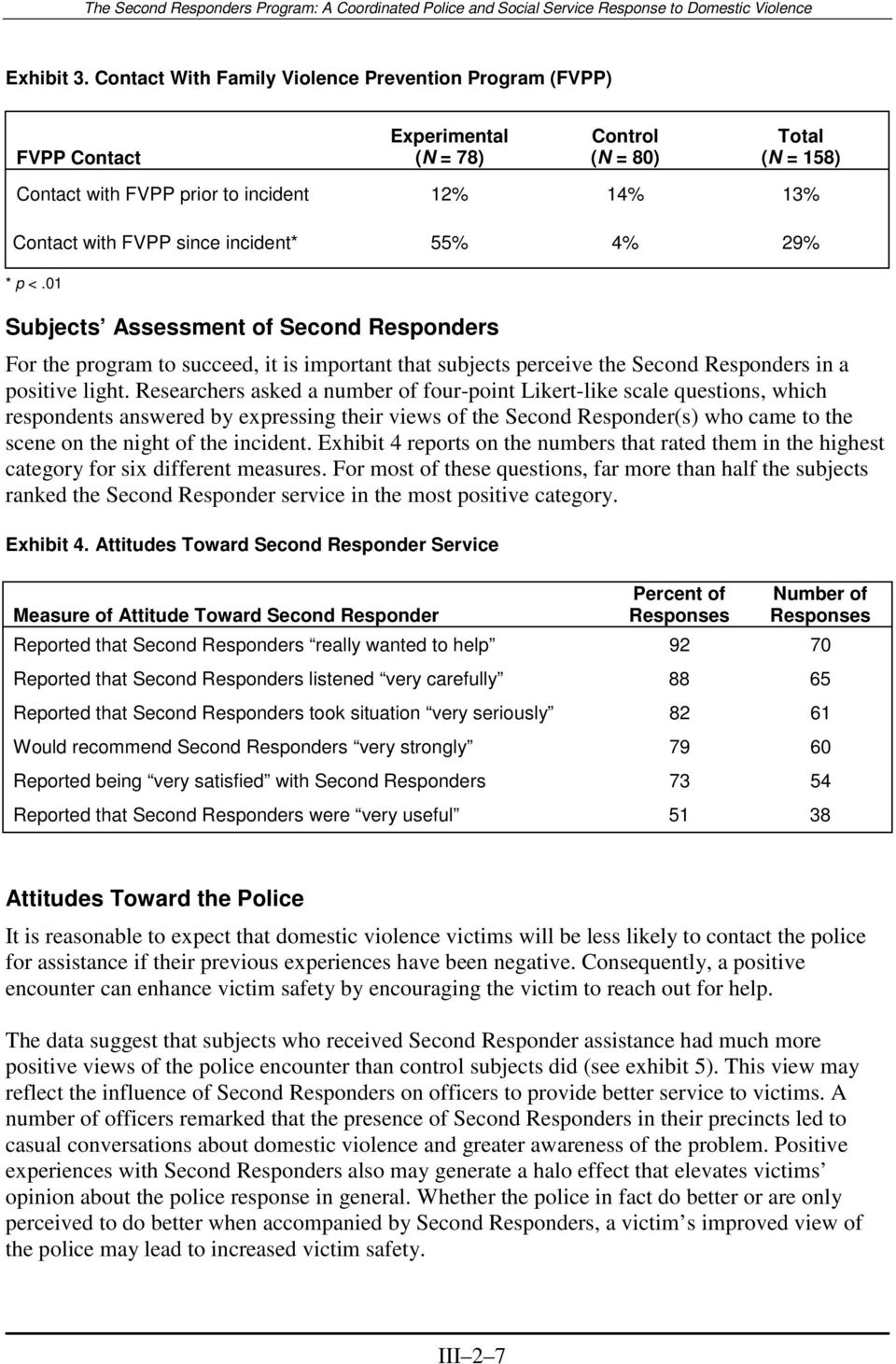 incident* 55% 4% 29% * p <.01 Subjects Assessment of Second Responders For the program to succeed, it is important that subjects perceive the Second Responders in a positive light.