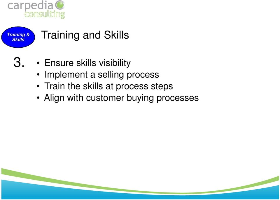 visibility Implement a selling process