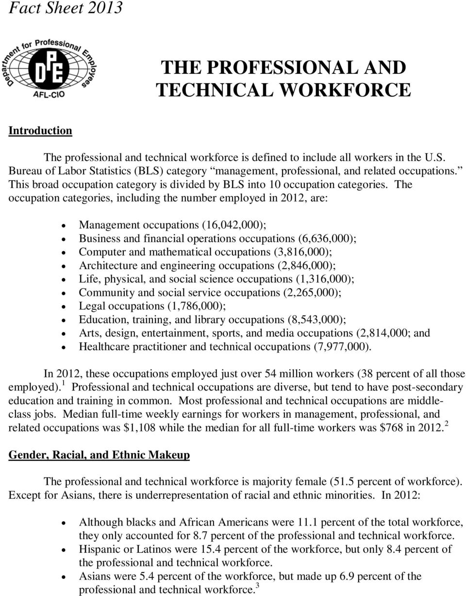 The occupation categories, including the number employed in 2012, are: Management occupations (16,042,000); Business and financial operations occupations (6,636,000); Computer and mathematical